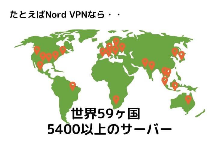 VPNのサーバーについて
